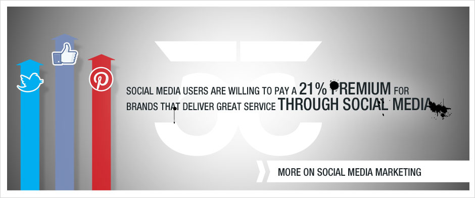 Stats Social